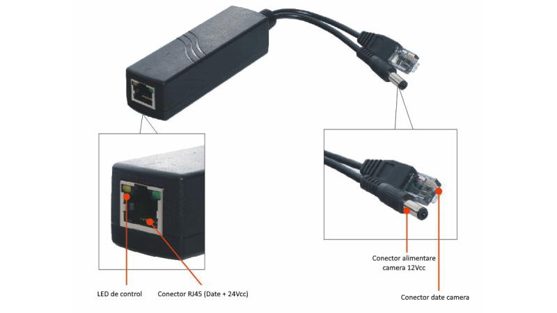 Kit adaptor pasiv tip POE cu stabilizator de tensiune