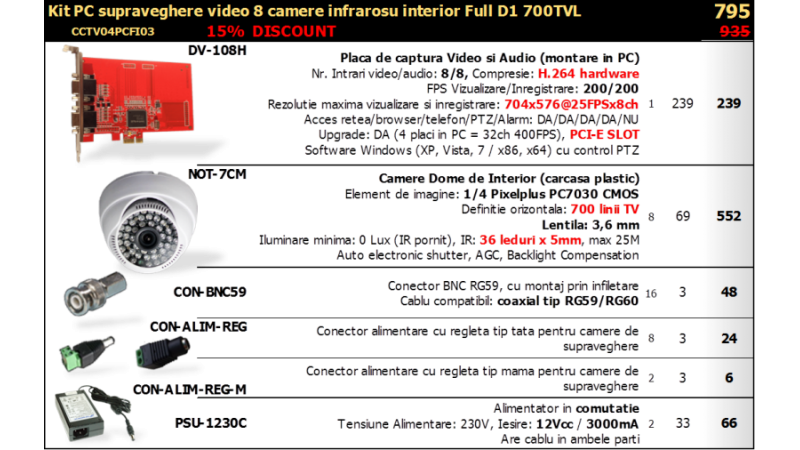 Kit PC supraveghere video 8 camere infrarosu interior Full D1 700TVL