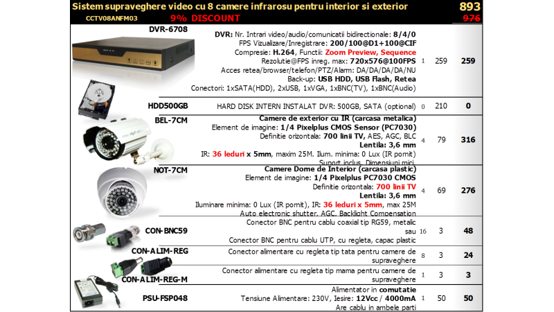 Sistem supraveghere video cu 8 camere infrarosu pentru interior si exterior