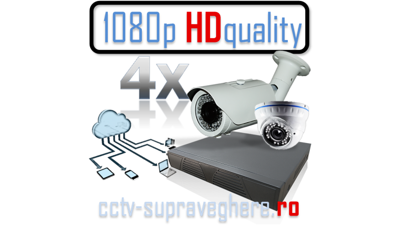 Sistem supraveghere video AHD 1080P 2 megapixeli cu 4 camere varifocale mixt