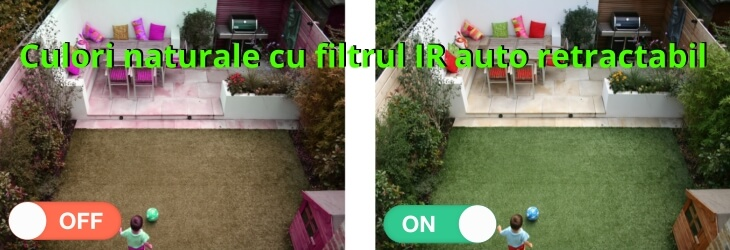 Camera cu Culori naturale (filtrul IR auto retractabil)