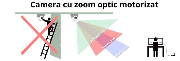 Aduceti imaginile mai aproape, Camera cu zoom optic motorizat