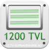 Rezolutie SD, Linii TV 1200 (CVBS)